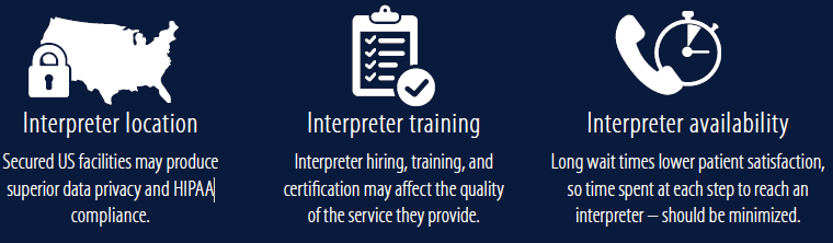 Considerations for Interpreter Services